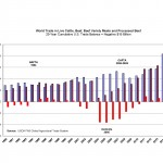 150421 Chart 3 World Trade